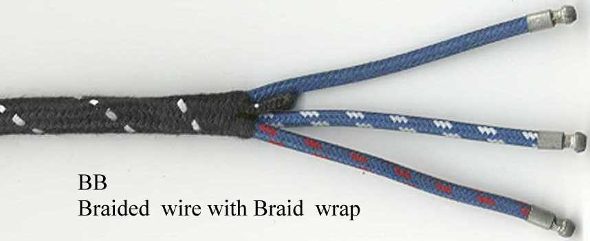 Auto Wiring Harness Wrap : British wiring classic car harnesses and