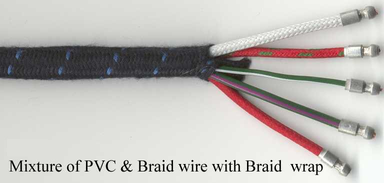 PBB british wiring classic british car wiring harnesses and components wire harness wrap at webbmarketing.co